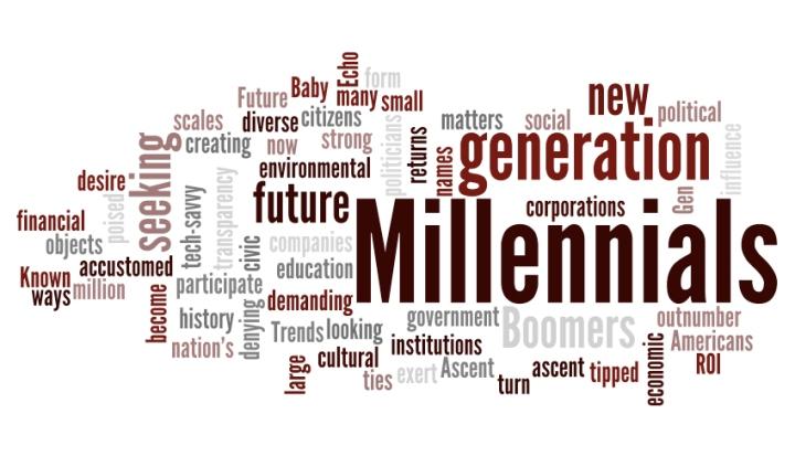 millennialscollage
